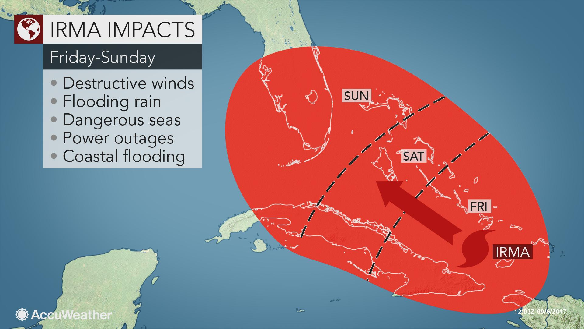 Hurricane Irma to track toward US