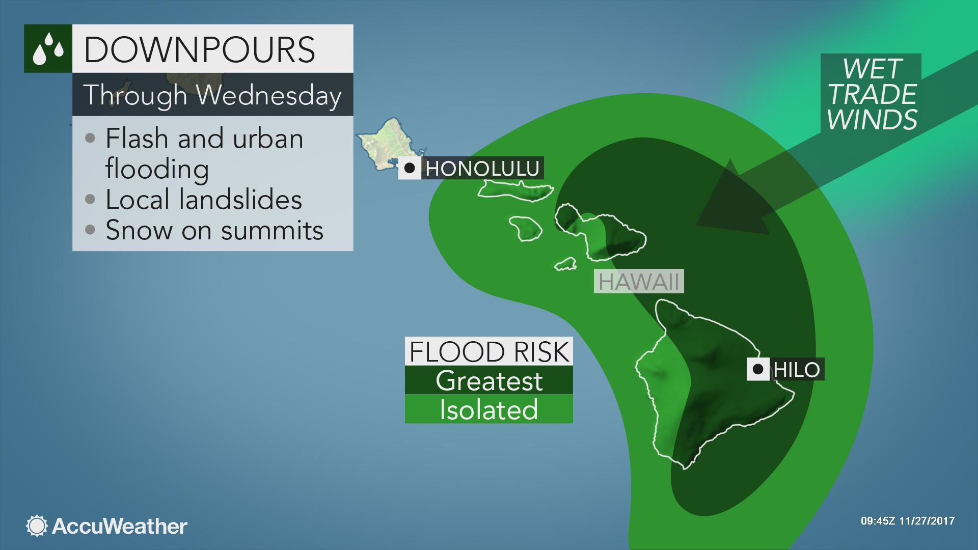 Hawaii to face flooding downpours, mountain snow this week
