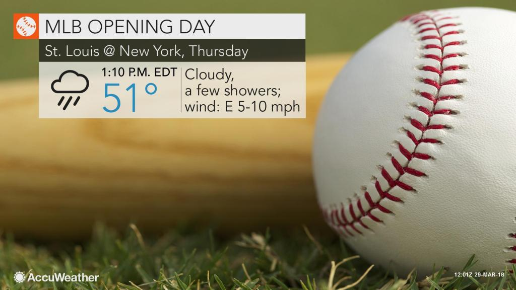 Cloudy, wet weather to dampen MLB Opening Day activities