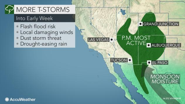 Flash flood, dust storm threats to continue as North America