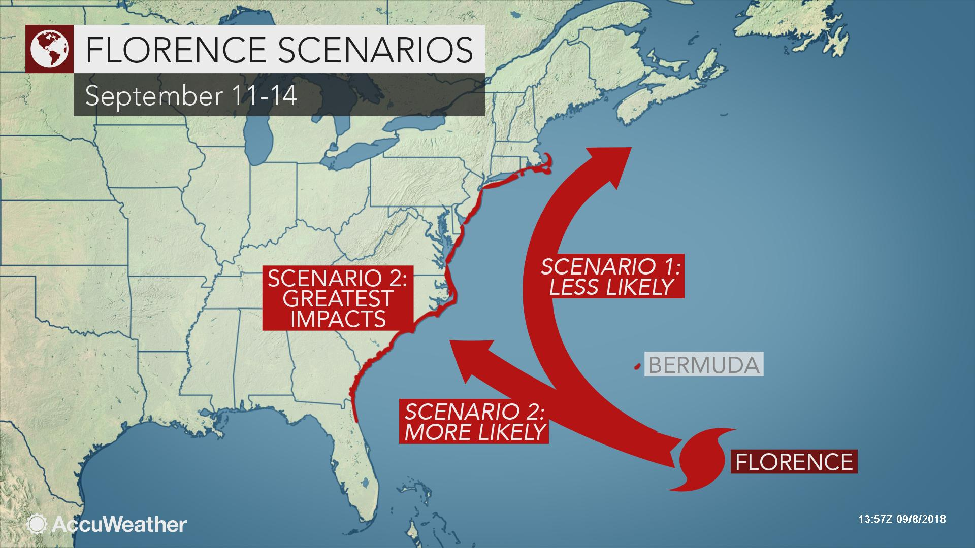 Could Florence\'s track be an outlier in history of Atlantic ...