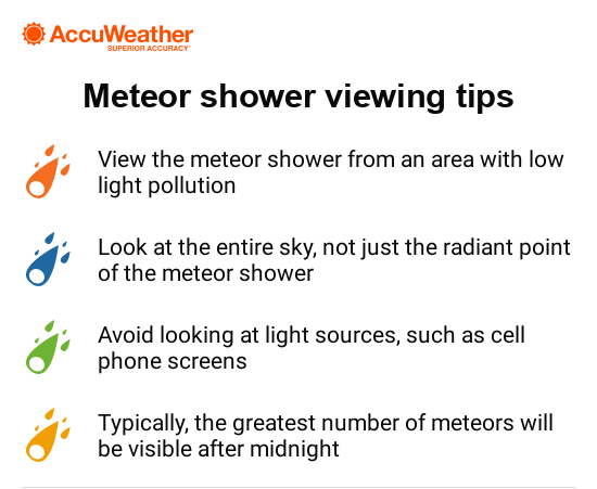 5 meteor showers that will sparkle in the night sky this fall