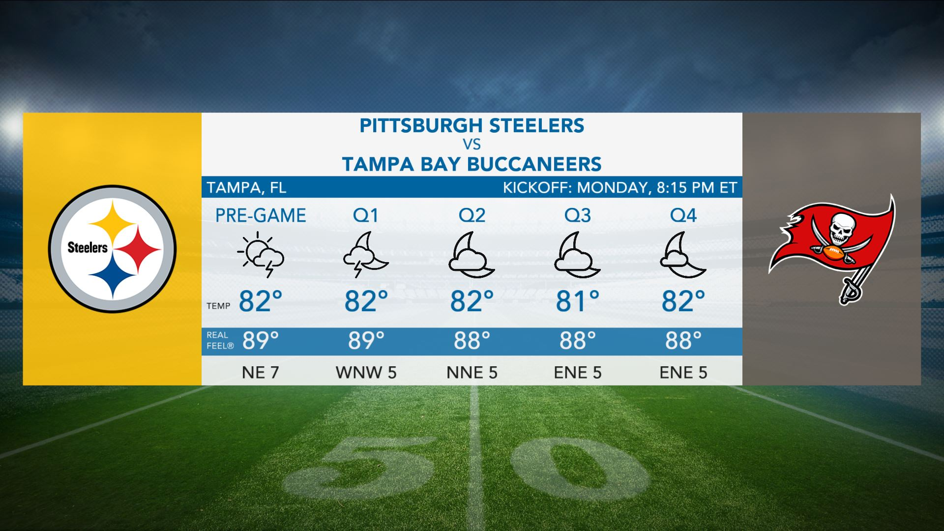 NFL Week 3: Storms could erupt for Monday Night Football as