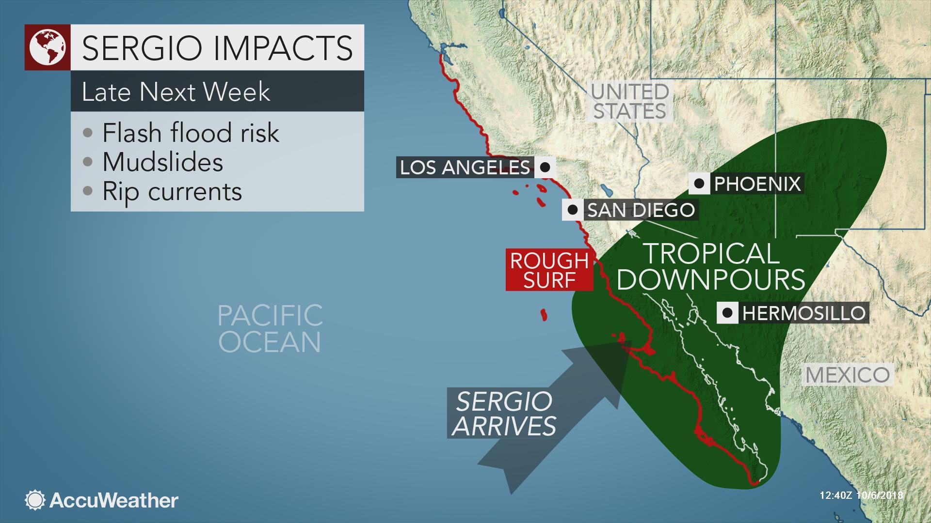 Hurricane Sergio to swing eastward, deliver more rain to