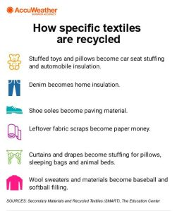 Here's how you can recycle your unwanted denim jeans, reduce