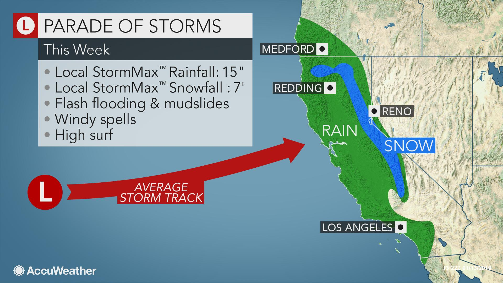 Storm onslaught to bombard California with flooding rain, mountains of snow through Thursday