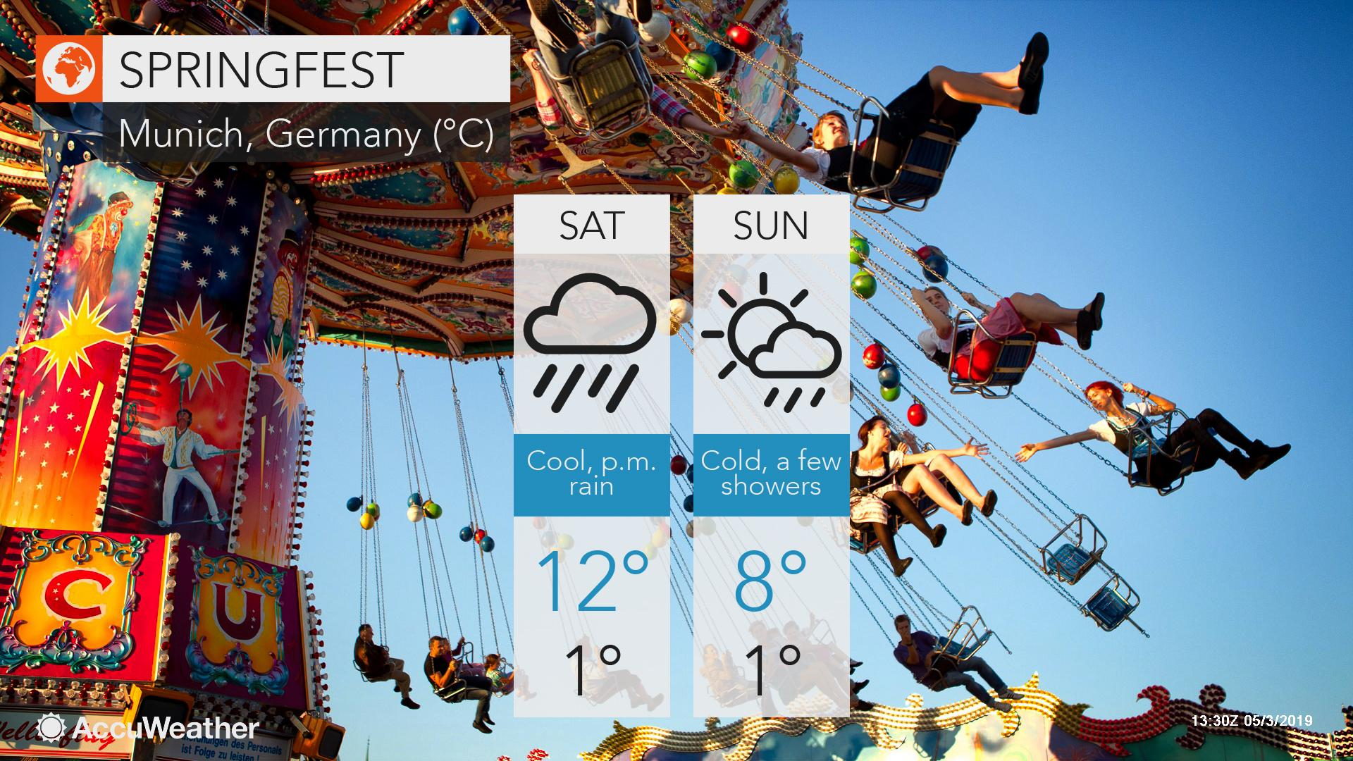 Munich Weather - AccuWeather Forecast for BY 80331