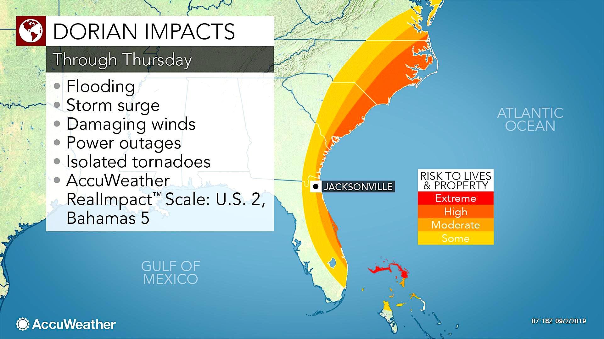 Dorian to target Georgia, Carolina coasts after it veers
