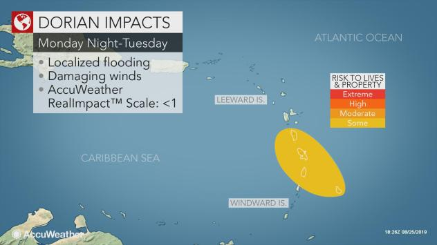 dorian impacts 8.25 pm