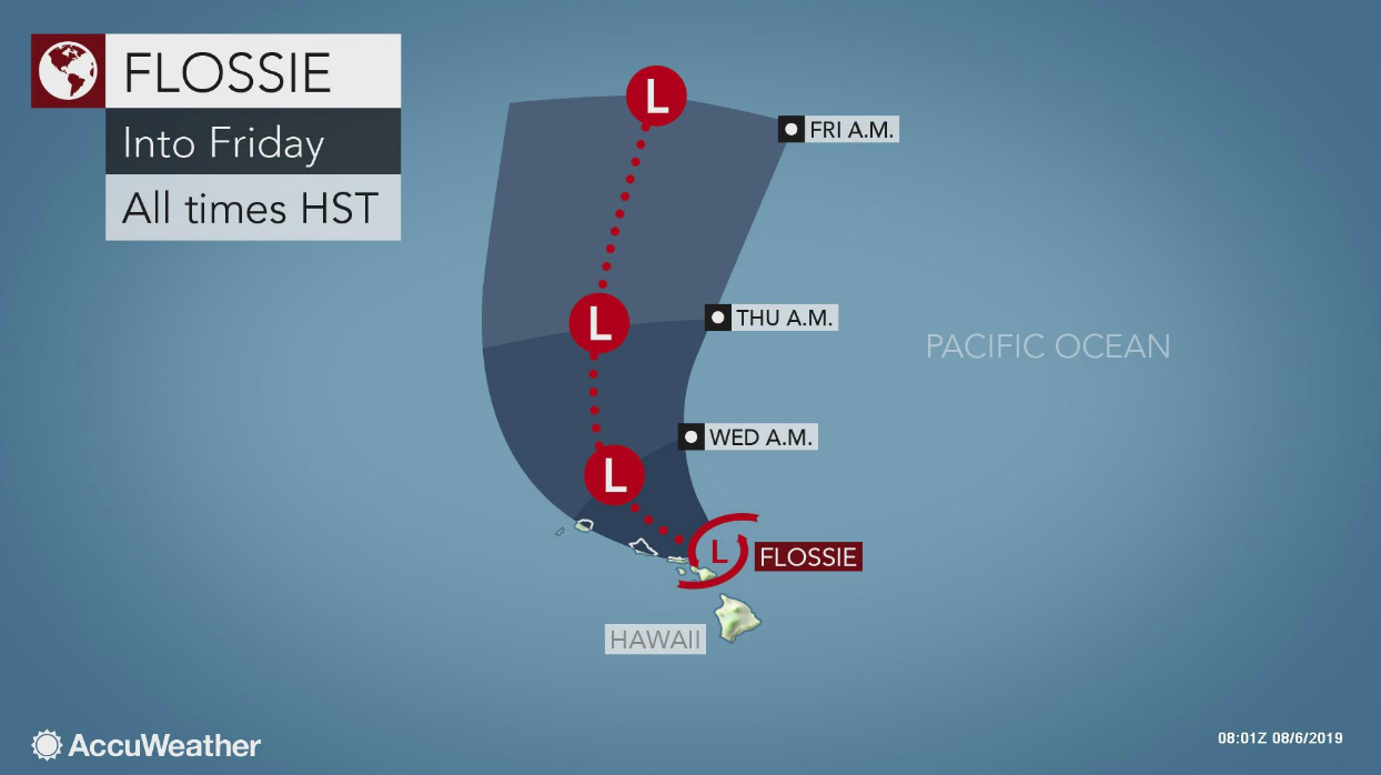 Flossie to track very close to Hawaii early this week