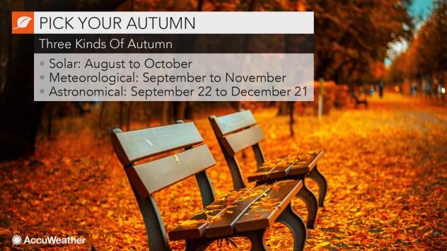 meteorological astronomical autumn