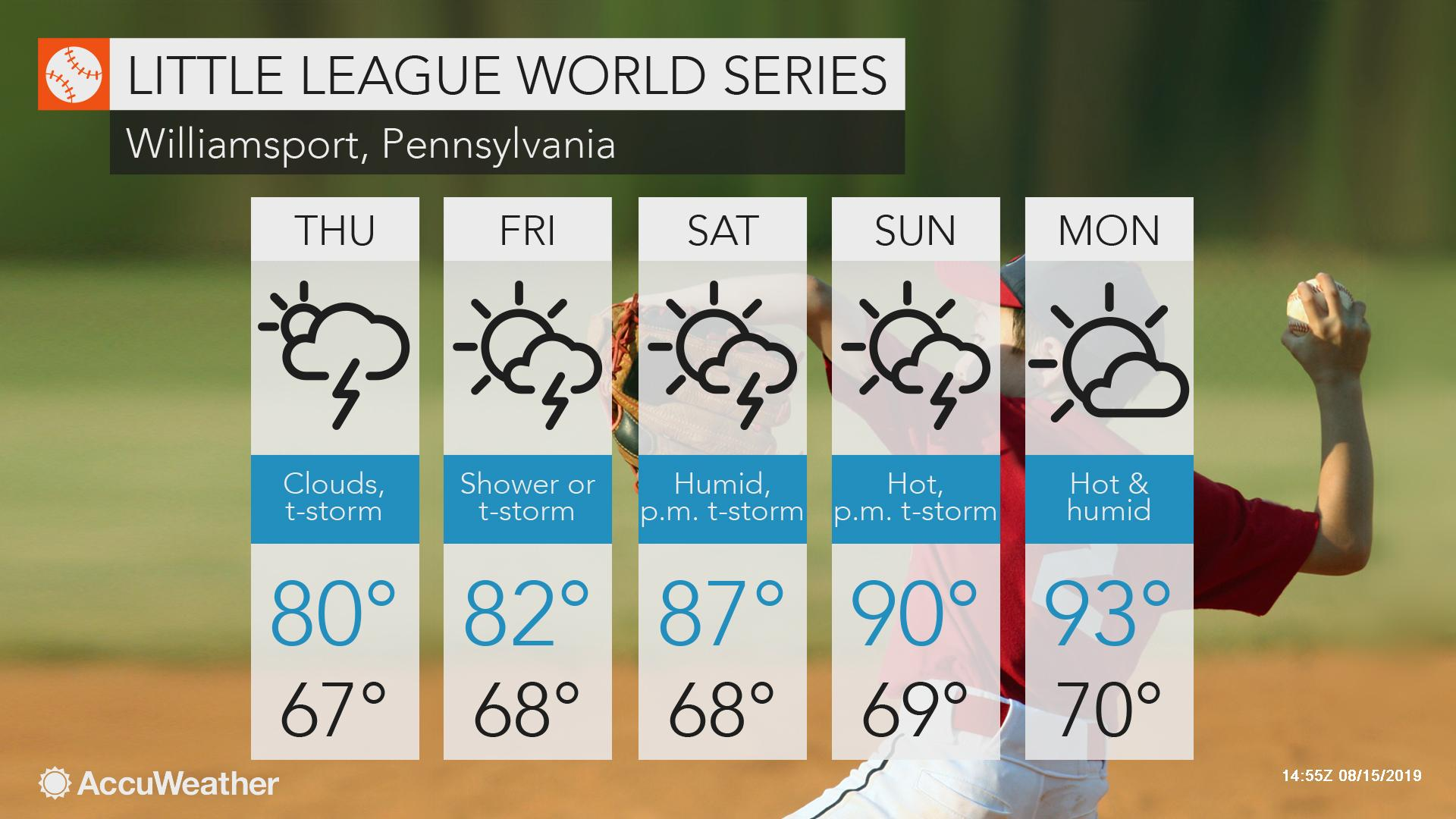 Thunderstorms postpone opening games at the 2019 Little
