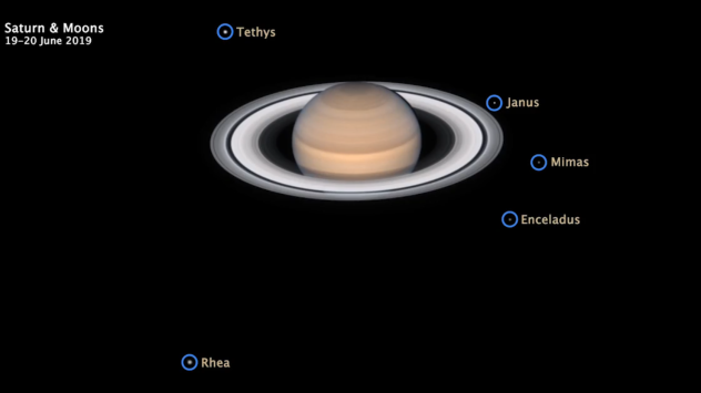 Astronomical Events December 2020.3 Astronomy Events That You Won T Want To Miss In November