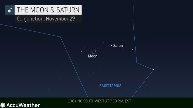 https://wordpress.accuweather.com/wp-content/uploads/2019/11/2019-11-29-CONJ-MOON-SATURN.jpg?w=632