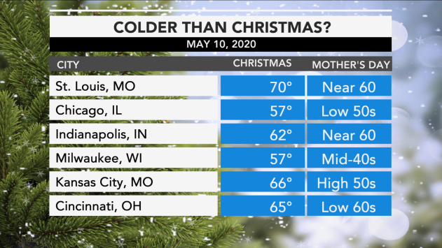 Christmas Weather 2020 Mother's Day weekend will be colder than Christmas in these 6 US