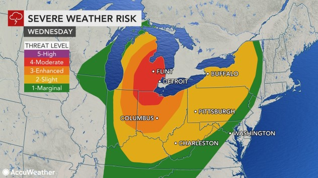 Great Lakes Under Rare Moderate Risk For Severe Weather Wednesday Accuweather