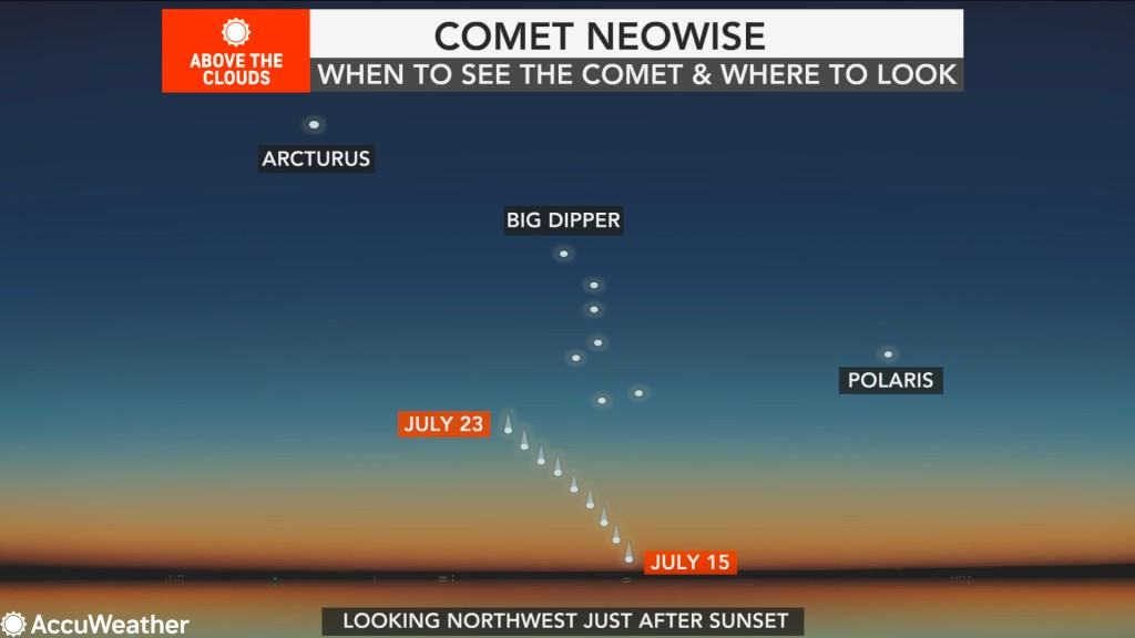 Christmas Comet 2020 Where To Look Kansas City Missouri How to see Comet NEOWISE in the sky | AccuWeather