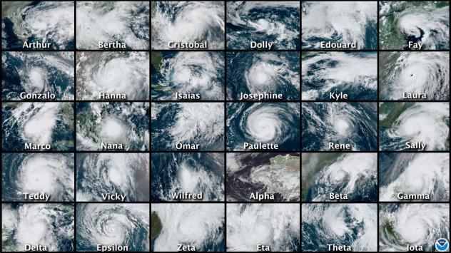 Atlantic Hurricane Season 2020