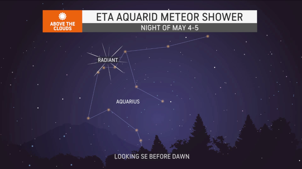Where Is The Christmas Comet 2021 Eta Aquarid Meteor Shower Halley S Comet Accuweather