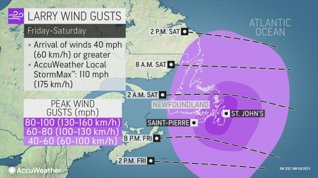 Hurricane Larry wind speed in Newfoundland Canada